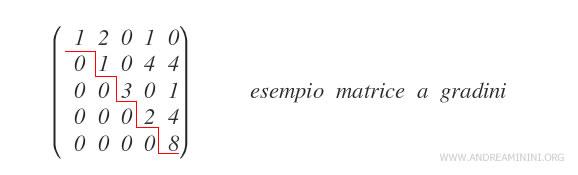 esempio di matrice quadrata a scalini