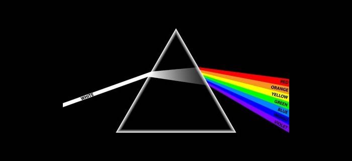 l'esperimento di Newton con un prisma dimostra la scomposizione della luce bianca nei colori dell'arcobaleno