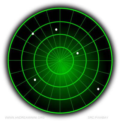 un esempio di punto materiale nel radar